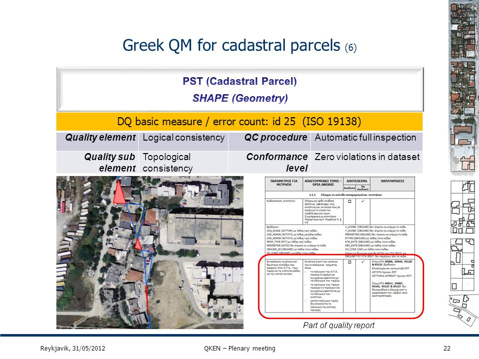 Greek QM for cadastral parcels (6) 22Reykjavik, 31/05/2012QKEN – Plenary meeting Part of quality report Quality elementLogical consistencyQC procedure