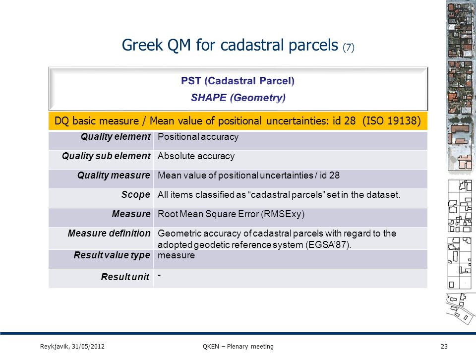 Greek QM for cadastral parcels (7) 23Reykjavik, 31/05/2012QKEN – Plenary meeting Quality elementPositional accuracy Quality sub elementAbsolute accura