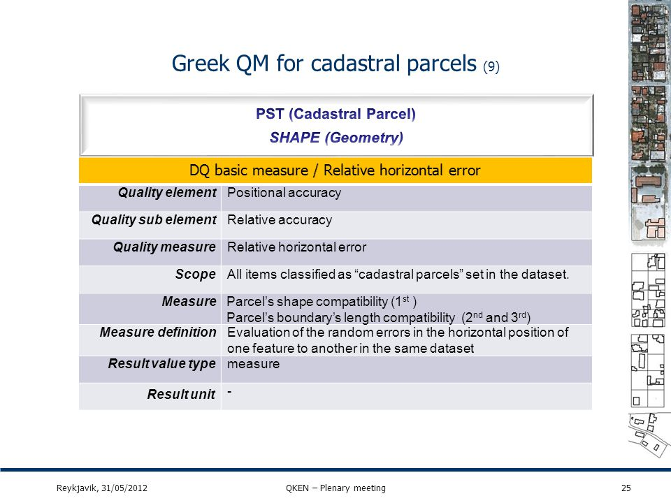 Greek QM for cadastral parcels (9) 25Reykjavik, 31/05/2012QKEN – Plenary meeting Quality elementPositional accuracy Quality sub elementRelative accura