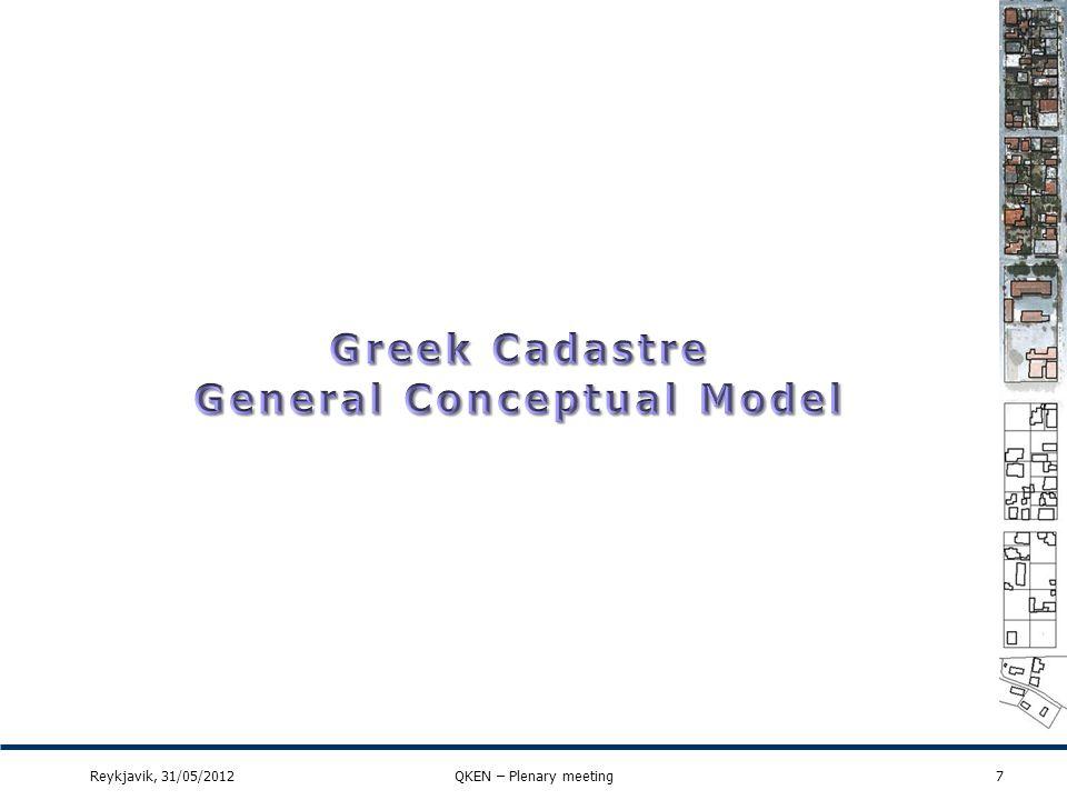 Greek Cadastre – General Conceptual Model (1) Reykjavik, 31/05/2012QKEN – Plenary meeting8 Feature types Topological relationships