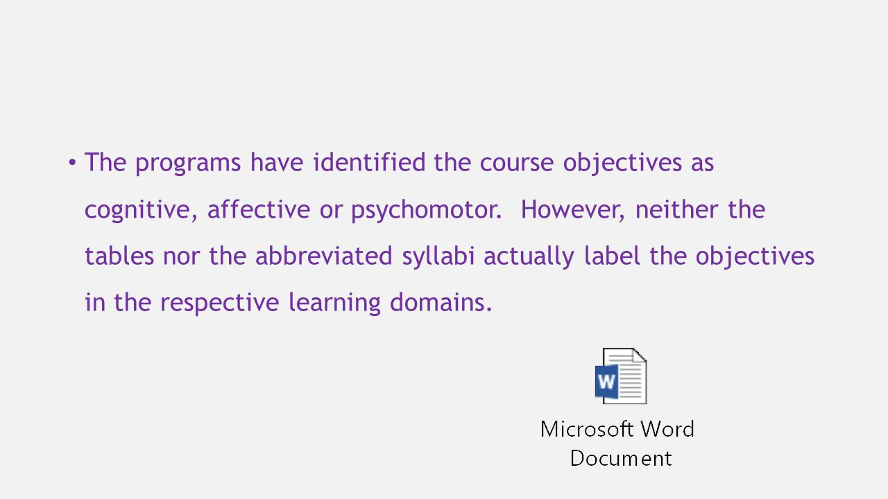 The programs have identified the course objectives as cognitive, affective or psychomotor. However, neither the tables nor the abbreviated syllabi act
