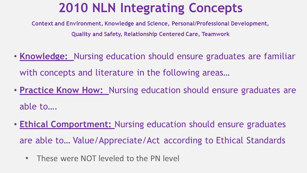 2010 NLN Integrating Concepts Context and Environment, Knowledge and Science, Personal/Professional Development, Quality and Safety, Relationship Cent