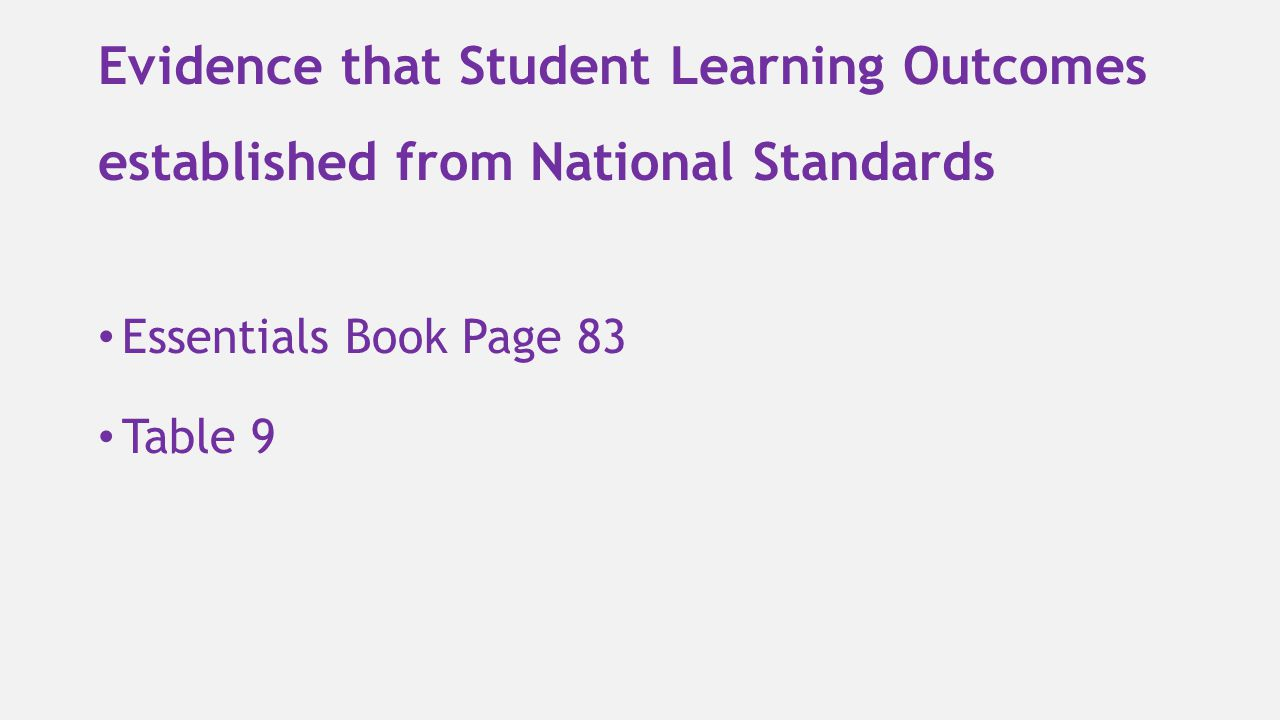 Evidence that Student Learning Outcomes established from National Standards Essentials Book Page 83 Table 9