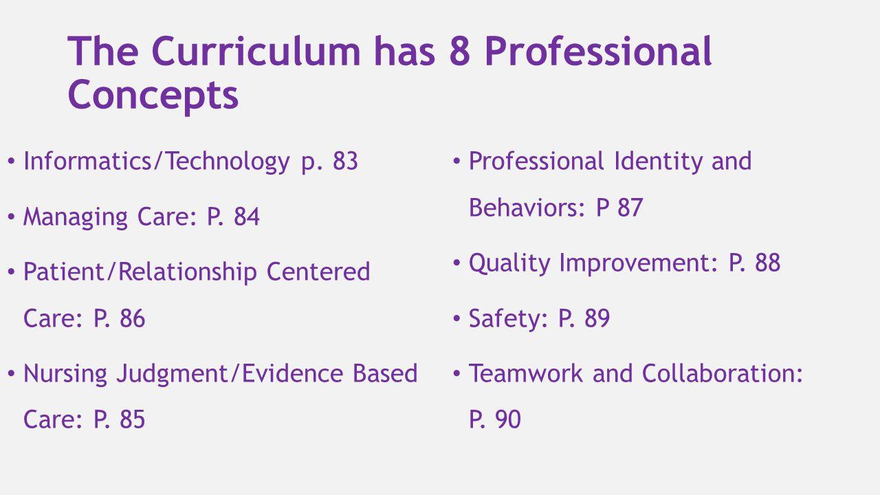 The Curriculum has 8 Professional Concepts Informatics/Technology p. 83 Managing Care: P. 84 Patient/Relationship Centered Care: P. 86 Nursing Judgmen