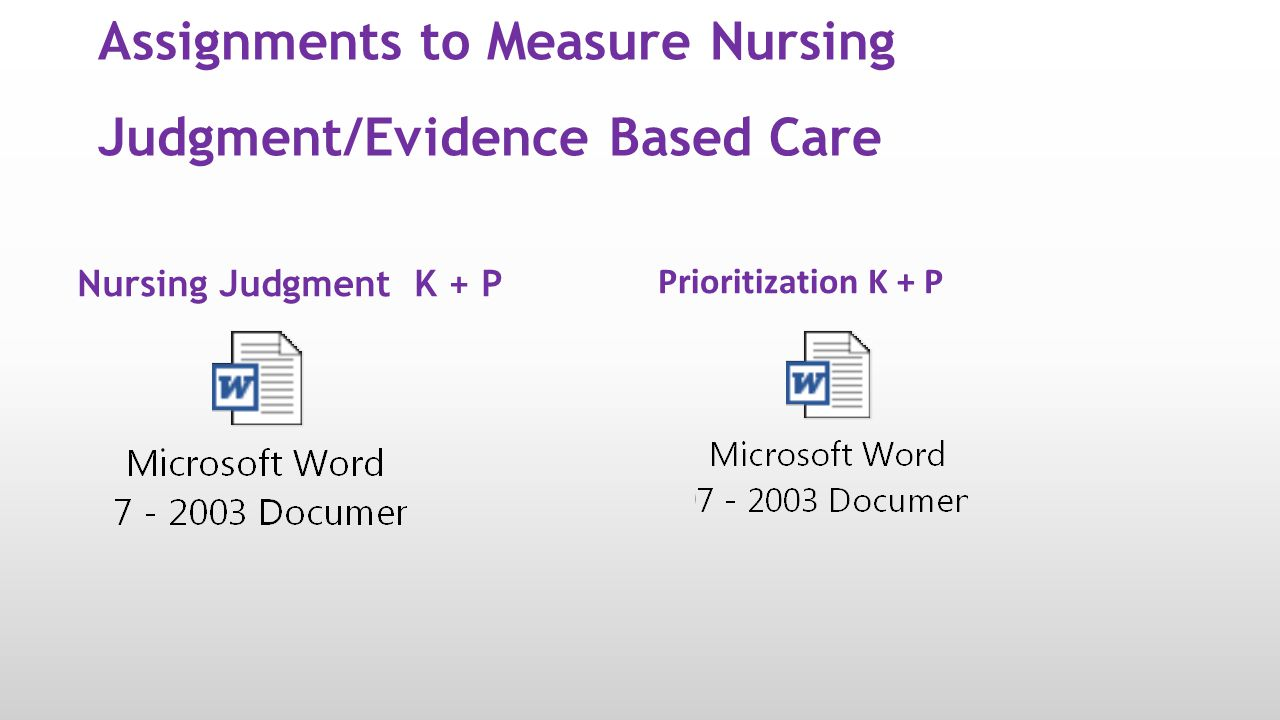 Assignments to Measure Nursing Judgment/Evidence Based Care Nursing Judgment K + P Prioritization K + P