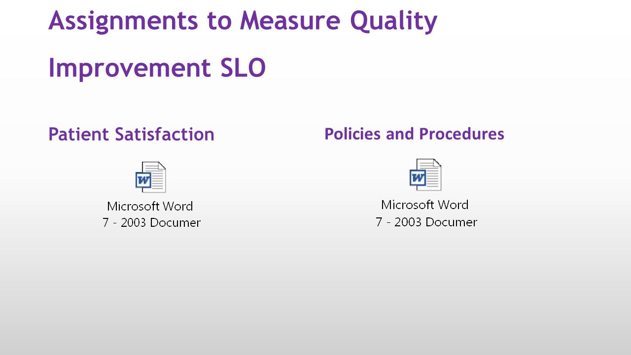 Assignments to Measure Quality Improvement SLO Patient Satisfaction Policies and Procedures