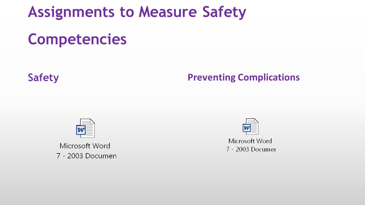 Assignments to Measure Safety Competencies Safety Preventing Complications