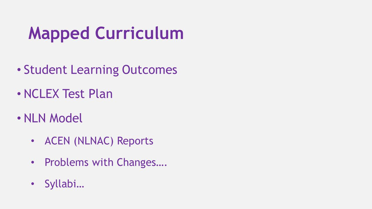 Mapped Curriculum Student Learning Outcomes NCLEX Test Plan NLN Model ACEN (NLNAC) Reports Problems with Changes…. Syllabi…