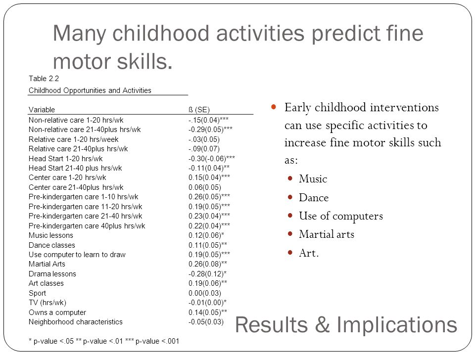 Many childhood activities predict fine motor skills. Early childhood interventions can use specific activities to increase fine motor skills such as: