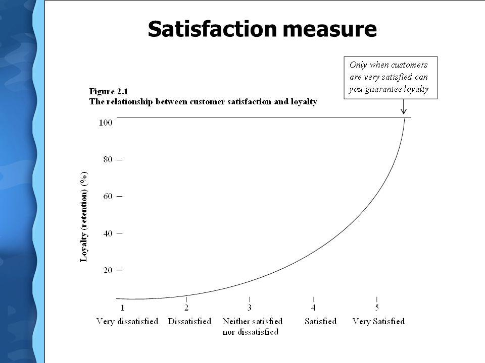 Satisfaction measure
