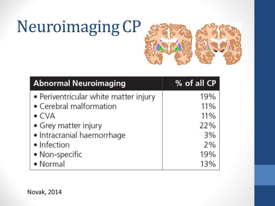 Neuroimaging CP
