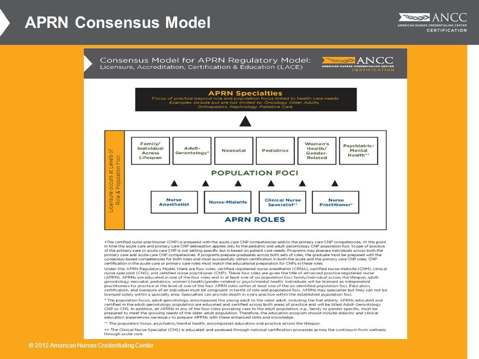 APRN Consensus Model