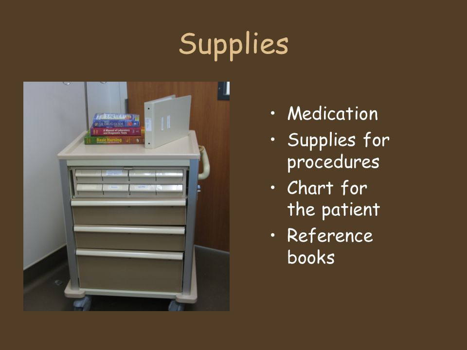 Supplies Medication Supplies for procedures Chart for the patient Reference books