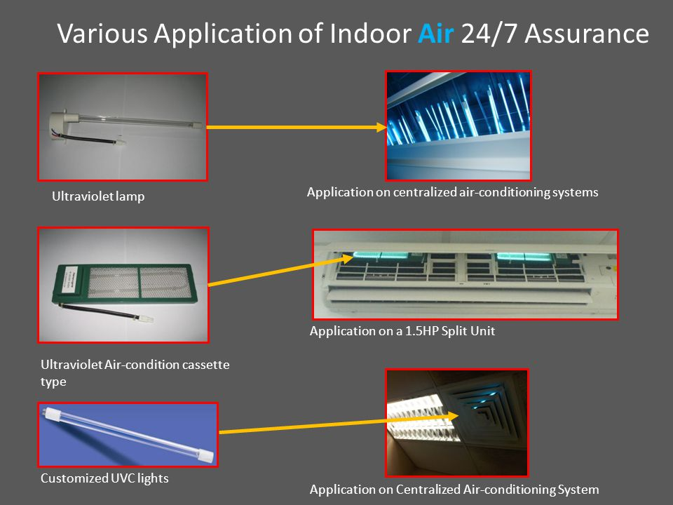 Ultraviolet lamp Ultraviolet Air-condition cassette type Application on centralized air-conditioning systems Application on a 1.5HP Split Unit Application on Centralized Air-conditioning System Customized UVC lights Various Application of Indoor Air 24/7 Assurance