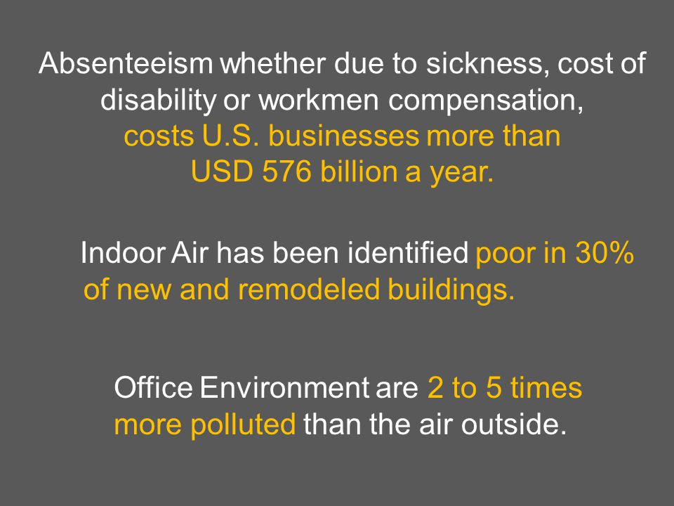Absenteeism whether due to sickness, cost of disability or workmen compensation, costs U.S.
