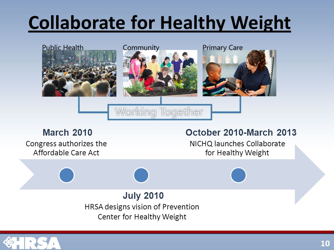 10 Collaborate for Healthy Weight Congress authorizes the Affordable Care Act NICHQ launches Collaborate for Healthy Weight October 2010-March 2013 July 2010 March 2010 HRSA designs vision of Prevention Center for Healthy Weight