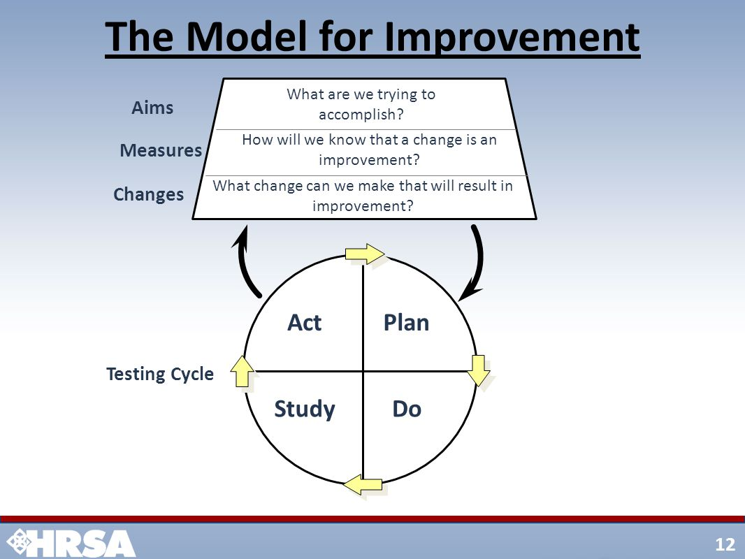 12 What are we trying to accomplish. How will we know that a change is an improvement.