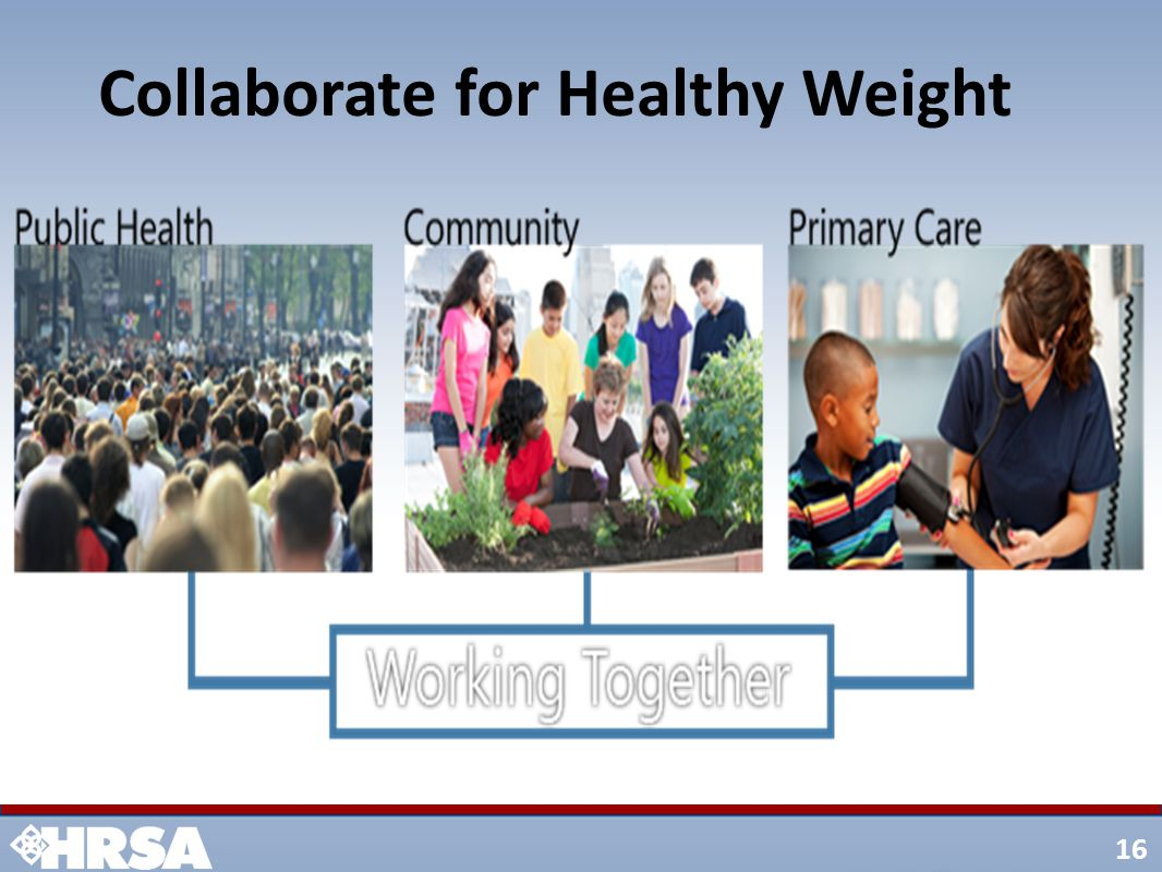 16 Collaborate for Healthy Weight