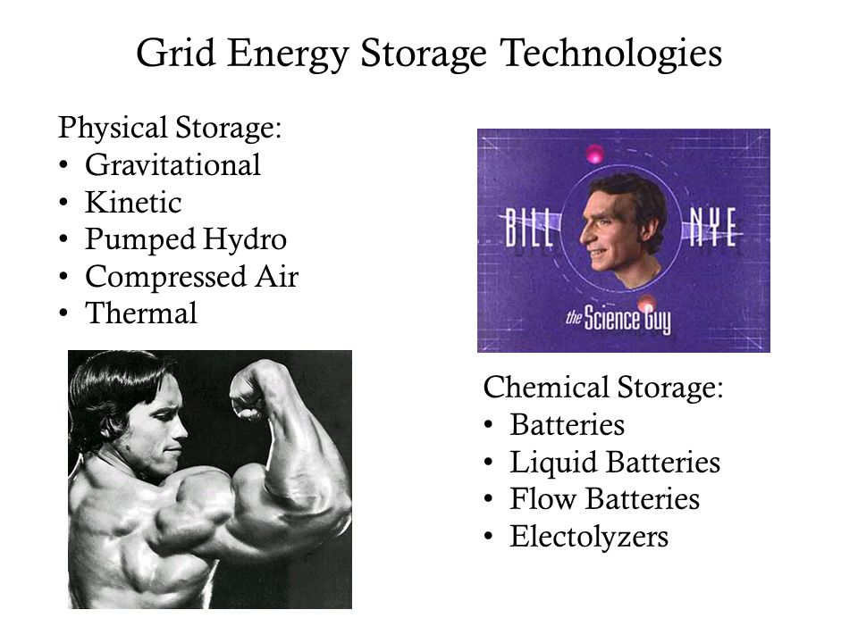 Grid Energy Storage Technologies Physical Storage: Gravitational Kinetic Pumped Hydro Compressed Air Thermal Chemical Storage: Batteries Liquid Batteries Flow Batteries Electolyzers