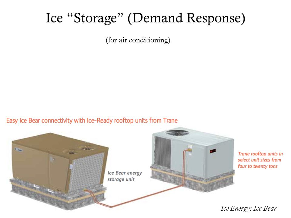"Ice ""Storage"" (Demand Response) (for air conditioning) Ice Energy: Ice Bear"