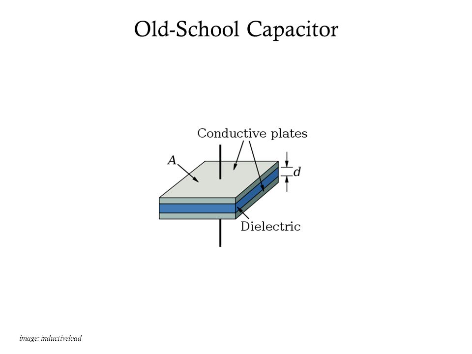Old-School Capacitor image: inductiveload