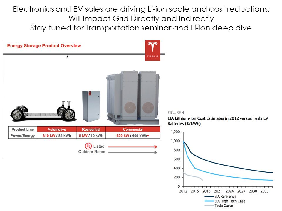 Electronics and EV sales are driving Li-ion scale and cost reductions: Will Impact Grid Directly and Indirectly Stay tuned for Transportation seminar and Li-ion deep dive