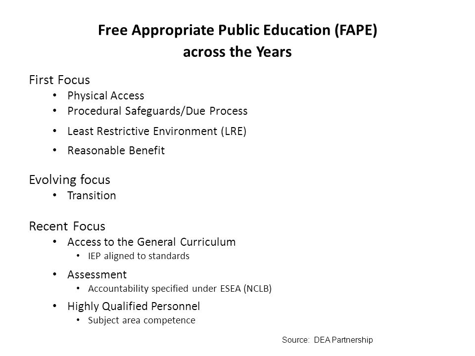 IDEA Partnership Our Time Today Defining FAPE across the Years Standards Aligned IEPS over the last decade FAPE and the impact of the Common Core Standards Opportunities and Challenges Helping others to learn about the common core standards and new assessments