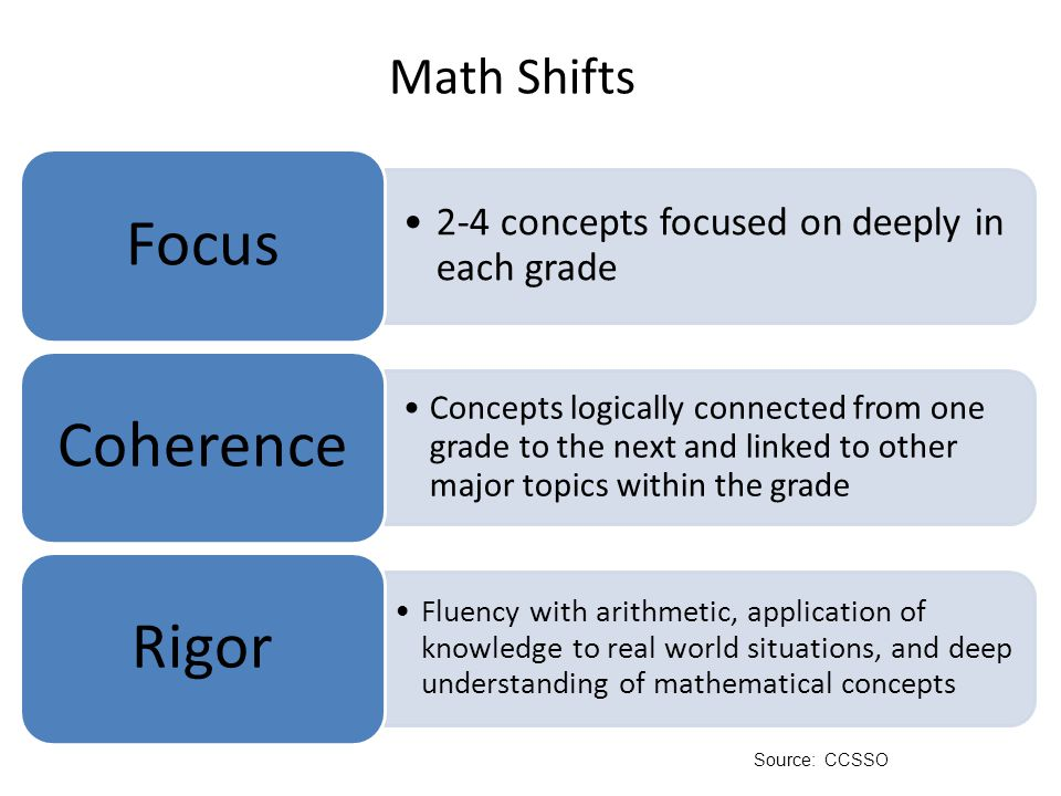 Mathematics K-5 – Organized in six domains – Solid foundations in number operations Middle school – Organized in six domains – Emphasis on algebra, ge