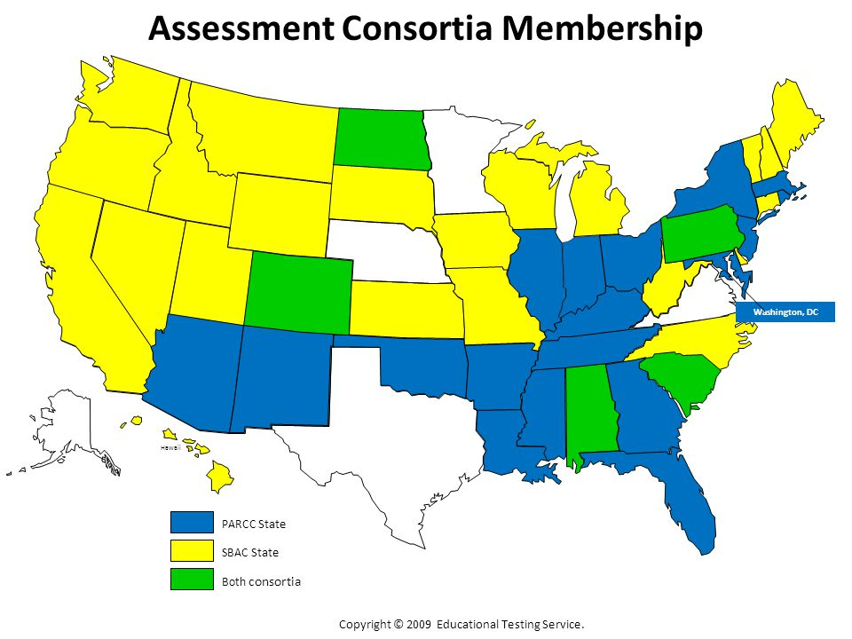 Assessment Consortia General Assessments Partnership for Assessment of Readiness for College and Careers (PARCC) Smarter Balanced Assessment Consortium (SBAC) * Alternate Assessments Dynamic Learning Maps Alternate Assessment System Consortium (DLMAASC) National Center and State Collaborative Partnership (NCSC) ELL Assessments ASSESTS at World-Class Instructional Design and Assessment Consortium (WIDA) IDEA Partnership