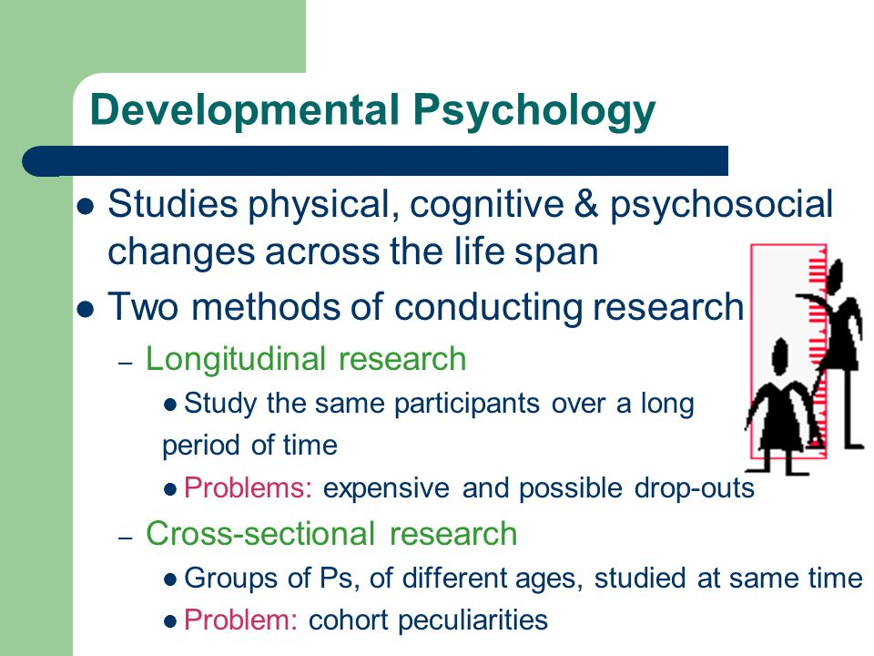 Developmental Psychology Studies physical, cognitive & psychosocial changes across the life span Two methods of conducting research – Longitudinal research Study the same participants over a long period of time Problems: expensive and possible drop-outs – Cross-sectional research Groups of Ps, of different ages, studied at same time Problem: cohort peculiarities