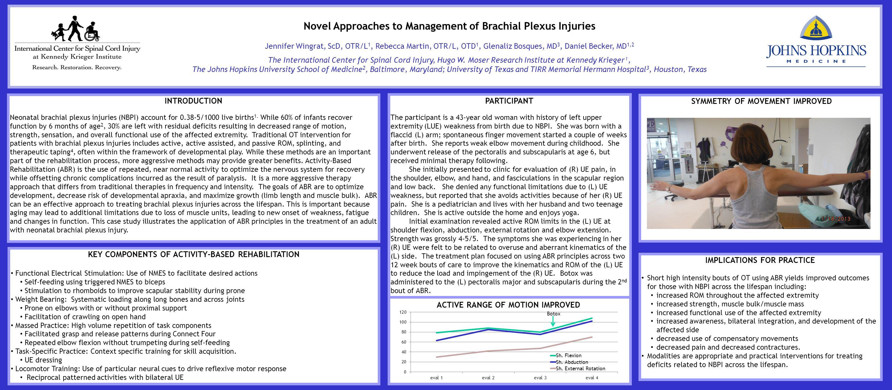 Novel Approaches to Management of Brachial Plexus Injuries Jennifer Wingrat, ScD, OTR/L 1, Rebecca Martin, OTR/L, OTD 1, Glenaliz Bosques, MD 3, Daniel Becker, MD 1,2 The International Center for Spinal Cord Injury, Hugo W.