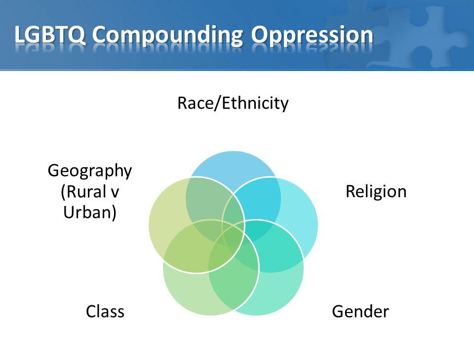 Race/Ethnicity Religion GenderClass Geography (Rural v Urban)