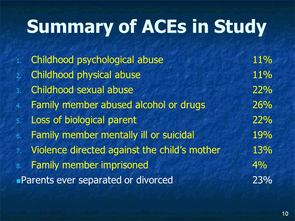Summary of ACEs in Study 1. Childhood psychological abuse 11% 2.