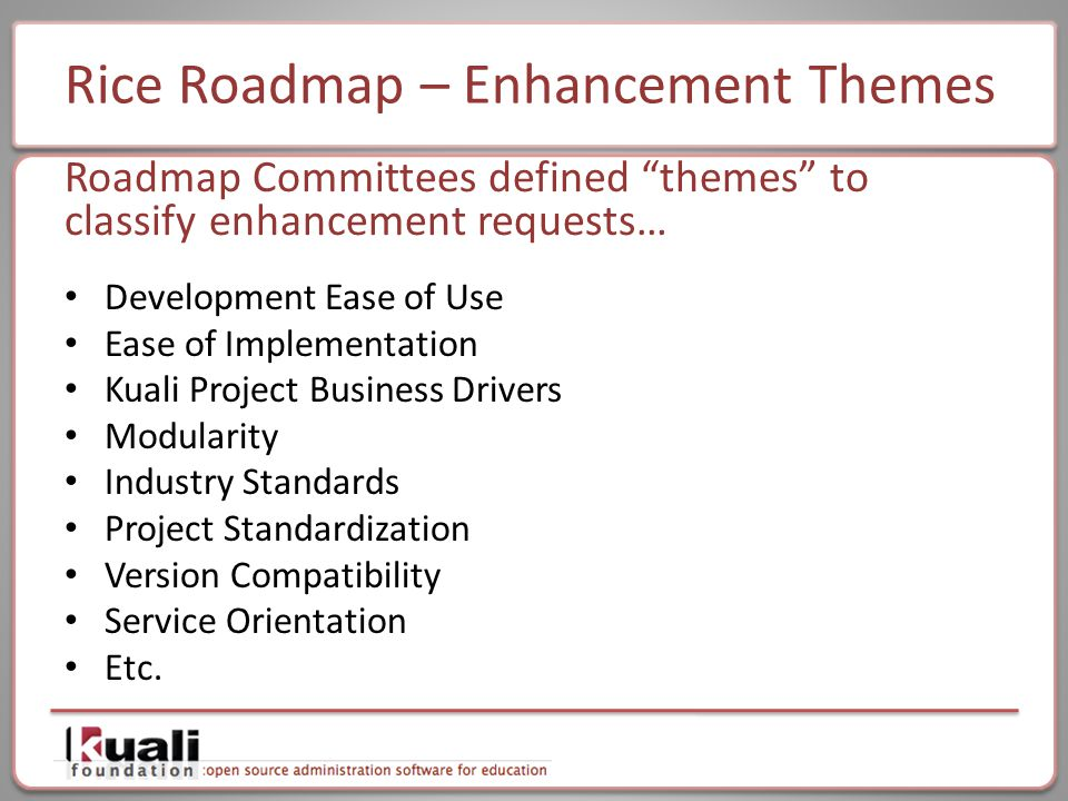 Rice Roadmap – Enhancement Themes Development Ease of Use Ease of Implementation Kuali Project Business Drivers Modularity Industry Standards Project Standardization Version Compatibility Service Orientation Etc.