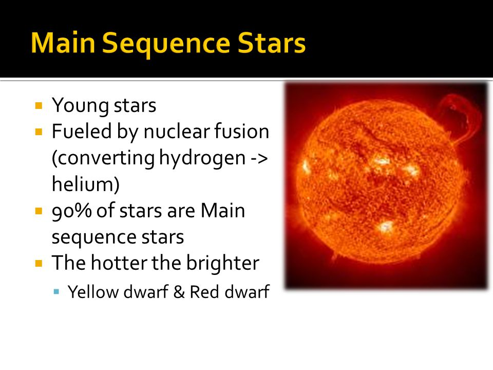  Young stars  Fueled by nuclear fusion (converting hydrogen -> helium)  90% of stars are Main sequence stars  The hotter the brighter  Yellow dwarf & Red dwarf