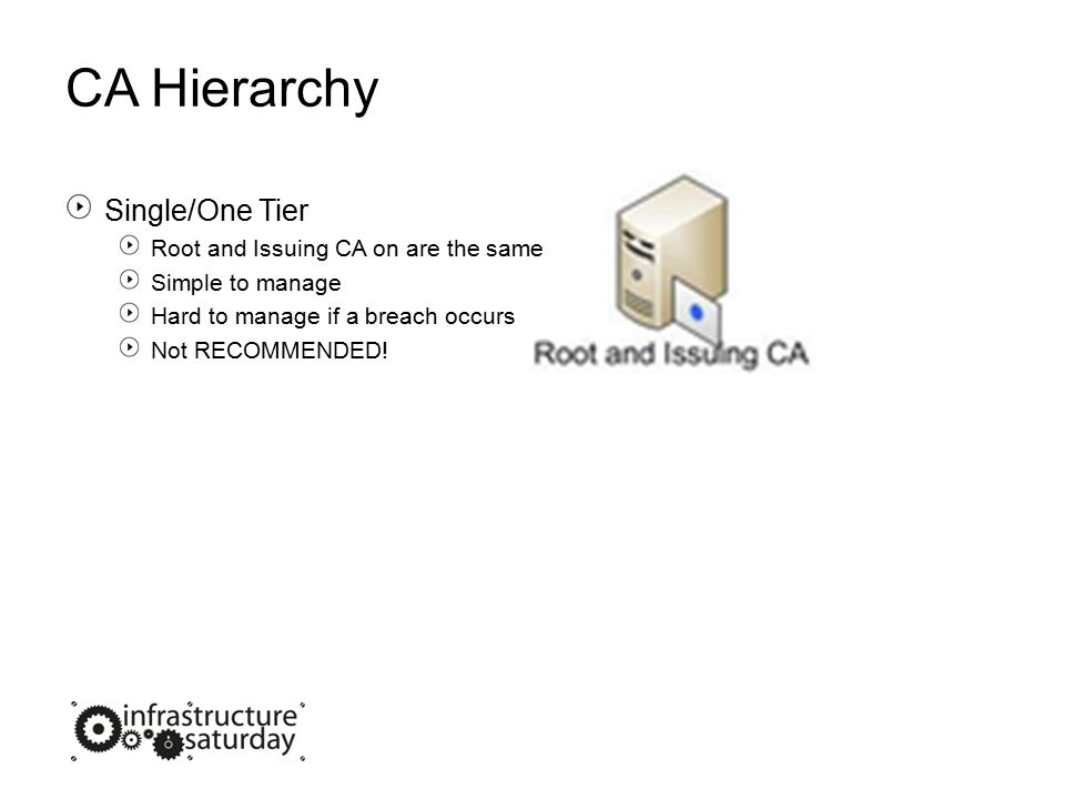 CA Hierarchy Single/One Tier Two Tier Root and Issuing CA on are the separated Slightly more difficult to manage Security breach of issuing CA easy to manage Highly scalable RECOMMENDED!