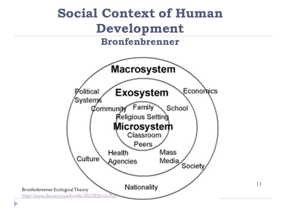 Social Context of Human Development Bronfenbrenner 11 Bronfenbrenner Ecological Theory http://www.des.emory.edu/mfp/302/302bron.PDF http://www.des.emo