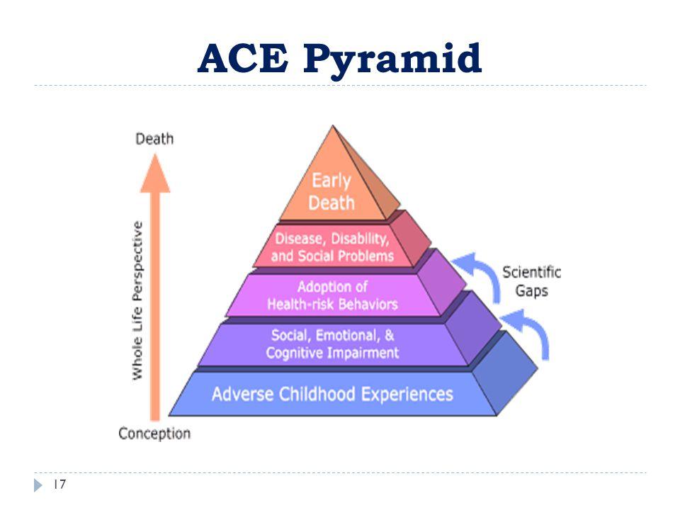 ACE Pyramid 17