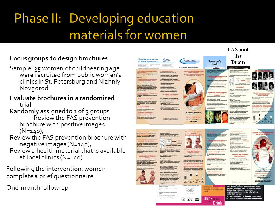 Focus groups to design brochures Sample: 35 women of childbearing age were recruited from public women's clinics in St. Petersburg and Nizhniy Novgoro