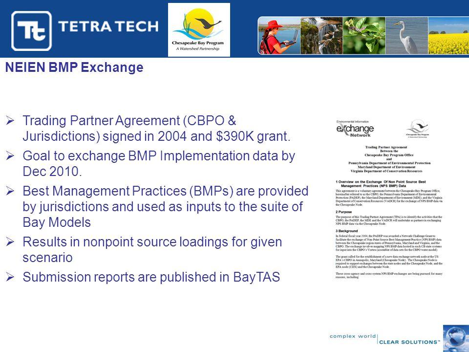 NEIEN BMP Exchange  Trading Partner Agreement (CBPO & Jurisdictions) signed in 2004 and $390K grant.  Goal to exchange BMP Implementation data by De
