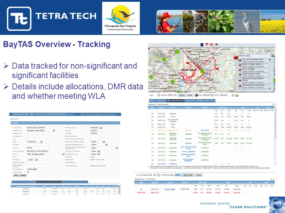 BayTAS Overview - Tracking  Data tracked for non-significant and significant facilities  Details include allocations, DMR data and whether meeting WLA
