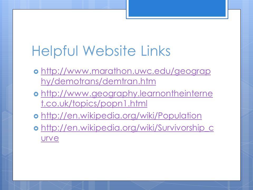 Helpful Website Links  http://www.marathon.uwc.edu/geograp hy/demotrans/demtran.htm http://www.marathon.uwc.edu/geograp hy/demotrans/demtran.htm  ht