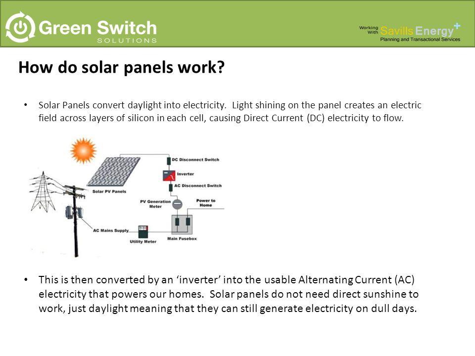 How do solar panels work. Solar Panels convert daylight into electricity.
