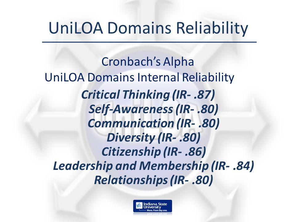 UniLOA Domains Reliability Cronbach's Alpha UniLOA Domains Internal Reliability Critical Thinking (IR-.87) Self-Awareness (IR-.80) Communication (IR-.80) Diversity (IR-.80) Citizenship (IR-.86) Leadership and Membership (IR-.84) Relationships (IR-.80)