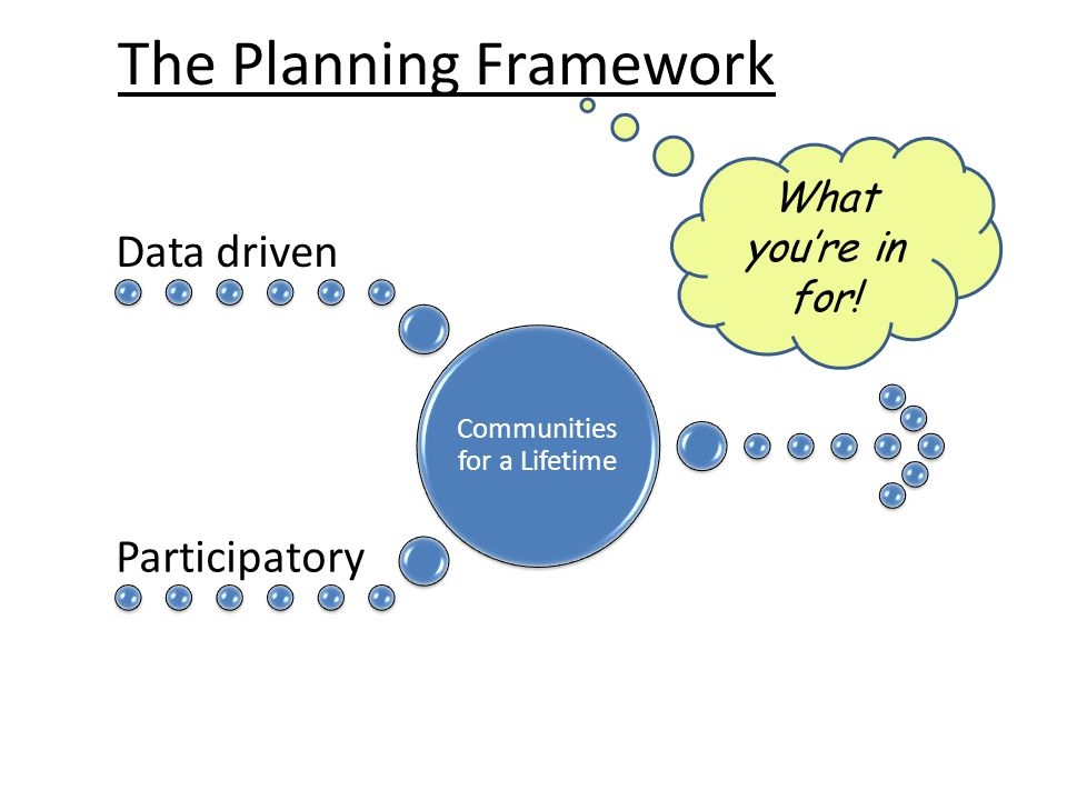 Communities for a Lifetime Data driven Participatory The Planning Framework What you're in for!