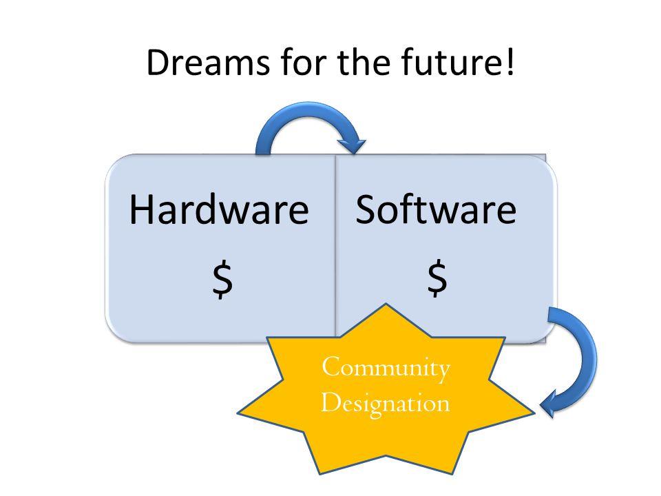 Dreams for the future! Hardware $ Software $ Community Designation