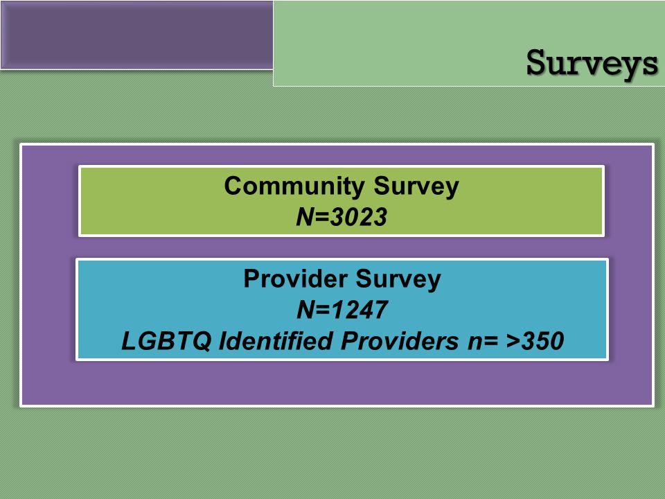 Surveys Community Survey N=3023 Provider Survey N=1247 LGBTQ Identified Providers n= >350
