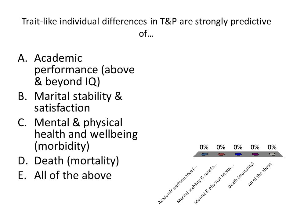 Trait-like individual differences in T&P are strongly predictive of… A.Academic performance (above & beyond IQ) B.Marital stability & satisfaction C.M
