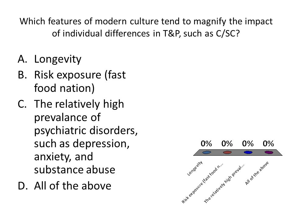 Which features of modern culture tend to magnify the impact of individual differences in T&P, such as C/SC? A.Longevity B.Risk exposure (fast food nat