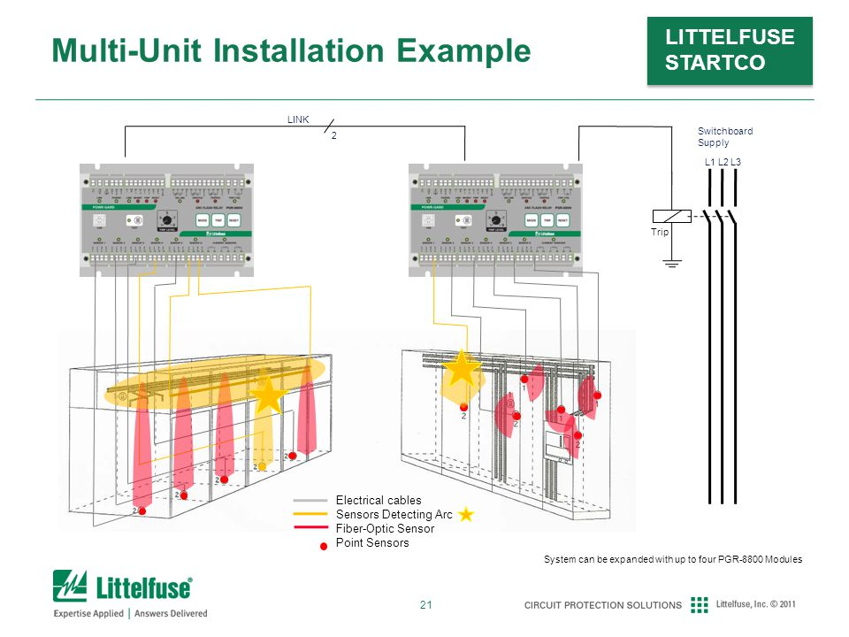 21 LITTELFUSE STARTCO Multi-Unit Installation Example